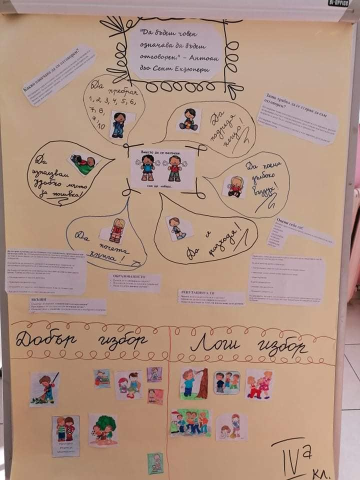 Growing up with Values from Storytelling - Bulgaria - September 2020 - Month of Responsability - Map of responsibilities