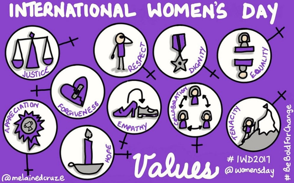 Growing up with Values from Storytelling - Greece - Month of February 21 - Justice - Internationall Women's Day
